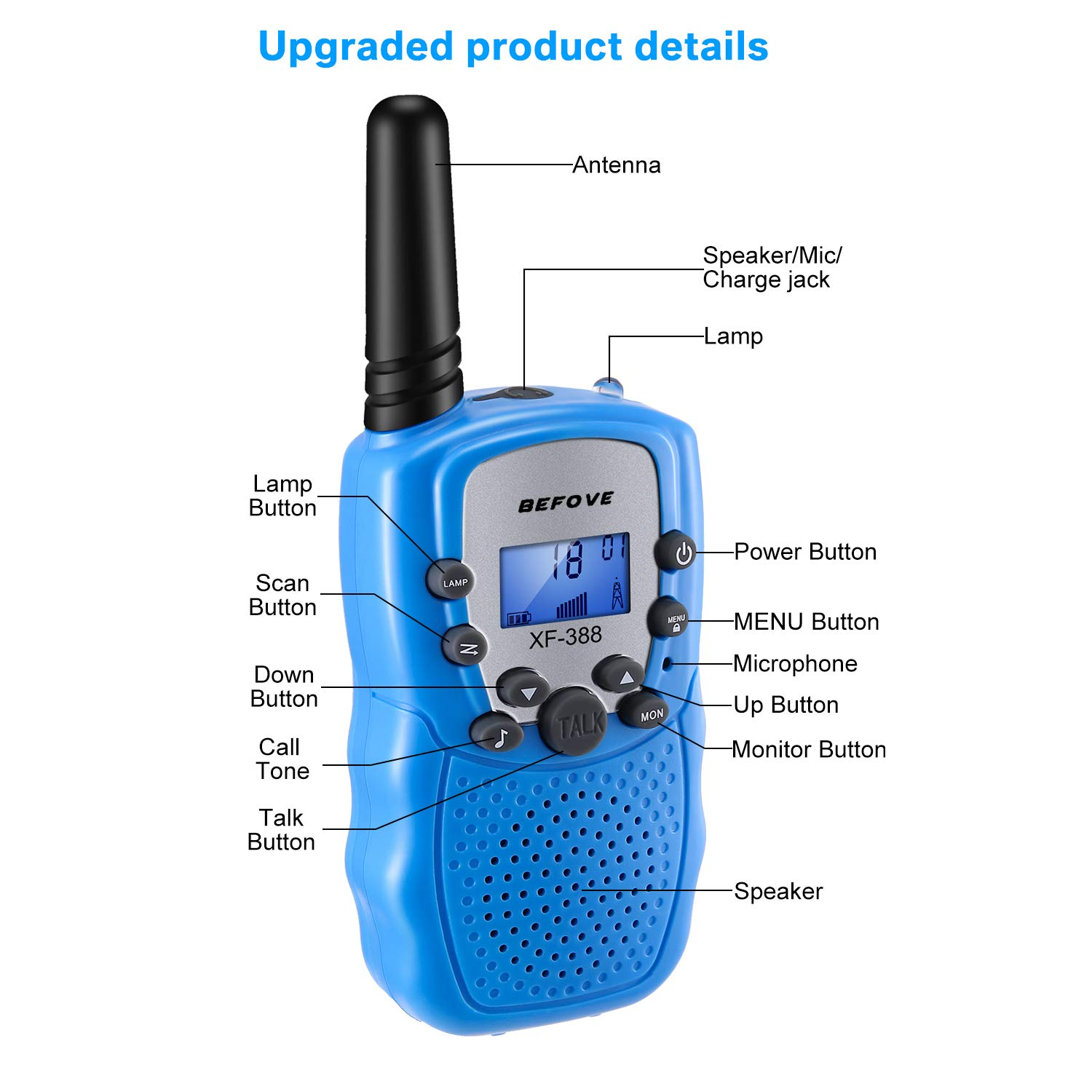 Befove Walkie Talkies, 3 x Walkie Talkie Kids 22 Channel Handheld FRS Transceiver Two Way Radios Long Range Walky Talky for Kids Adults, Camping Hiking Outdoor Use with Straps by Befove (Image #4)