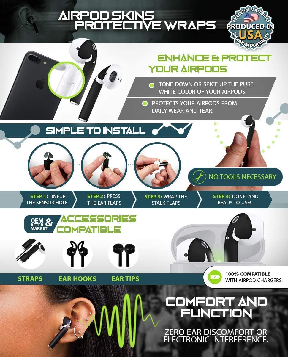 Compatible with Apple AirPods 2 and 1 Skins for AirPod Wireless Earphones Updated Model APSkins Wraps Lifetime Free Replacements. Gloss Black Two Pairs