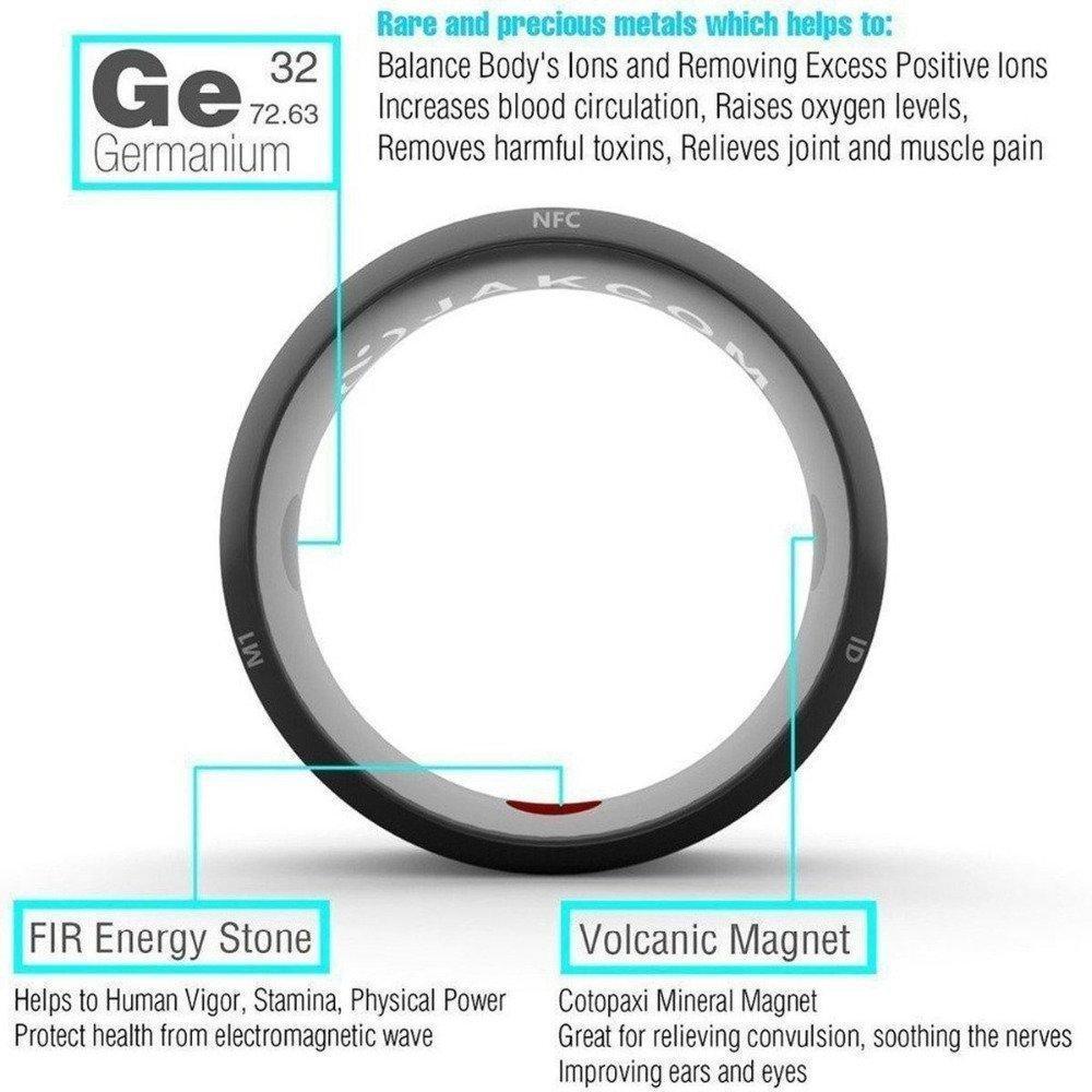 Wakandia R3 Smart Ring INDUCTIVE Switch (8 (57.1mm), Black)