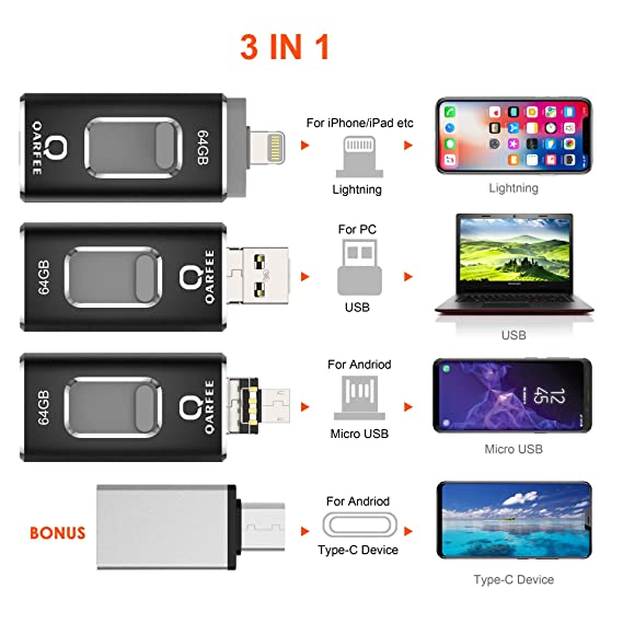QARFEE Photo Stick 128GB for iPhone USB 3 0 Flash Drive 4 in 1 Pen Drive  Memory Stick External Storage Flash Drive U Disk Compatible for