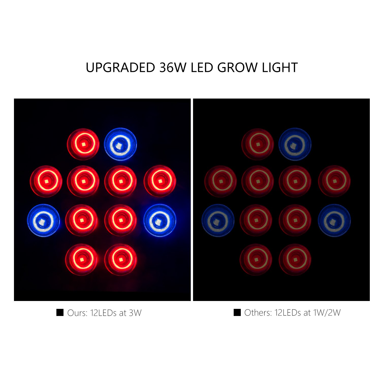 Pflanzenlampe LESHP E27 LED Pflanzenlampen