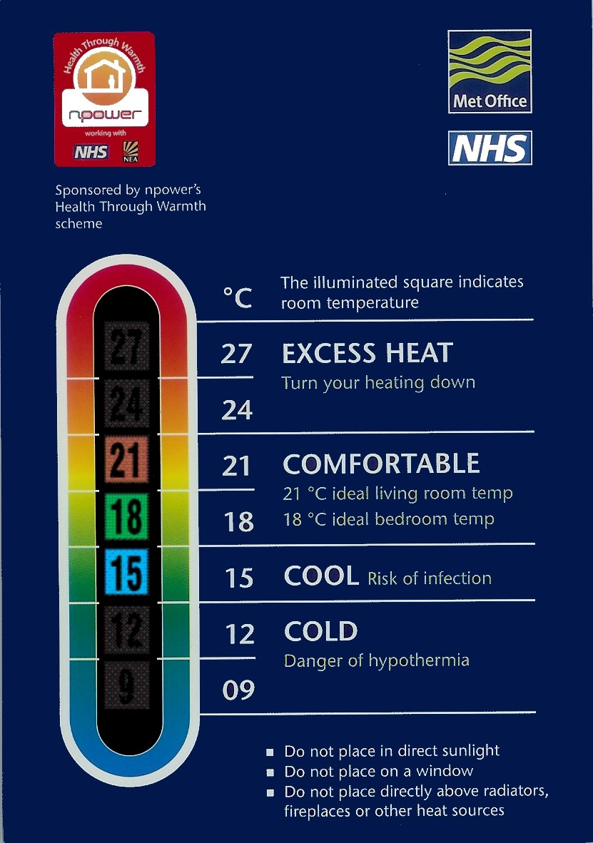Ideal Room Temperatures For The Elderly