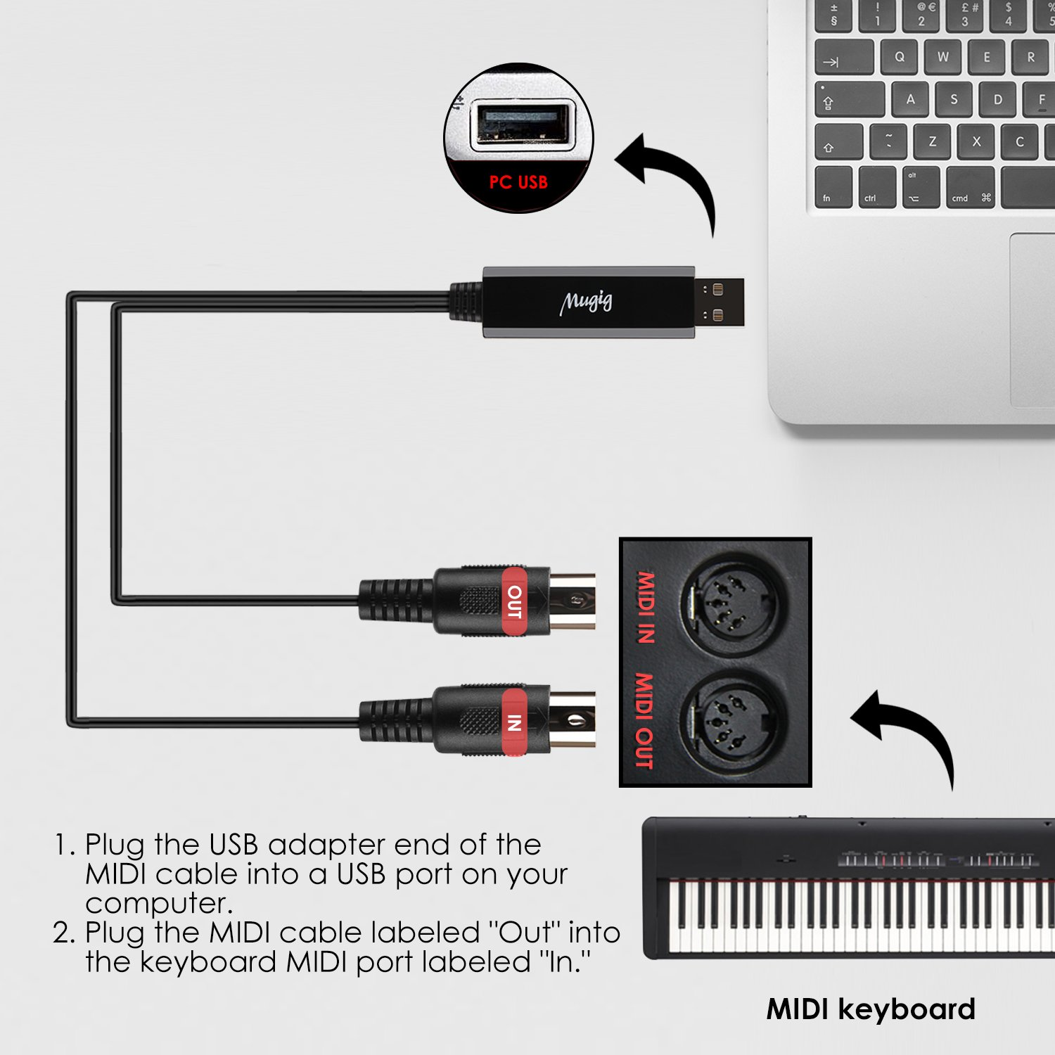 Mugig Cable IN-OUT MIDI to USB, PC MAC Interface Convert with MIDI Instruments, for Piano Keyboard No Need for Drivers 1.95m
