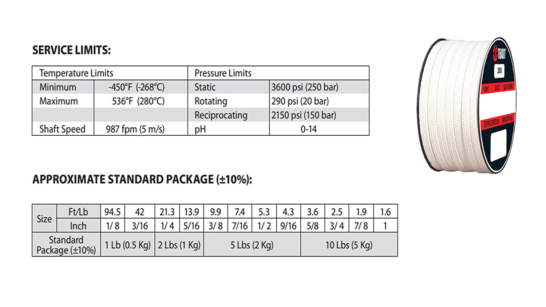 Dry PTFE Yarn STCC Sterling Seal and Supply 7//16 CS x 2 lb Spool 7//16 CS x 2 lb 2005.437x2 2005 Teadit Style Braided Packing Spool