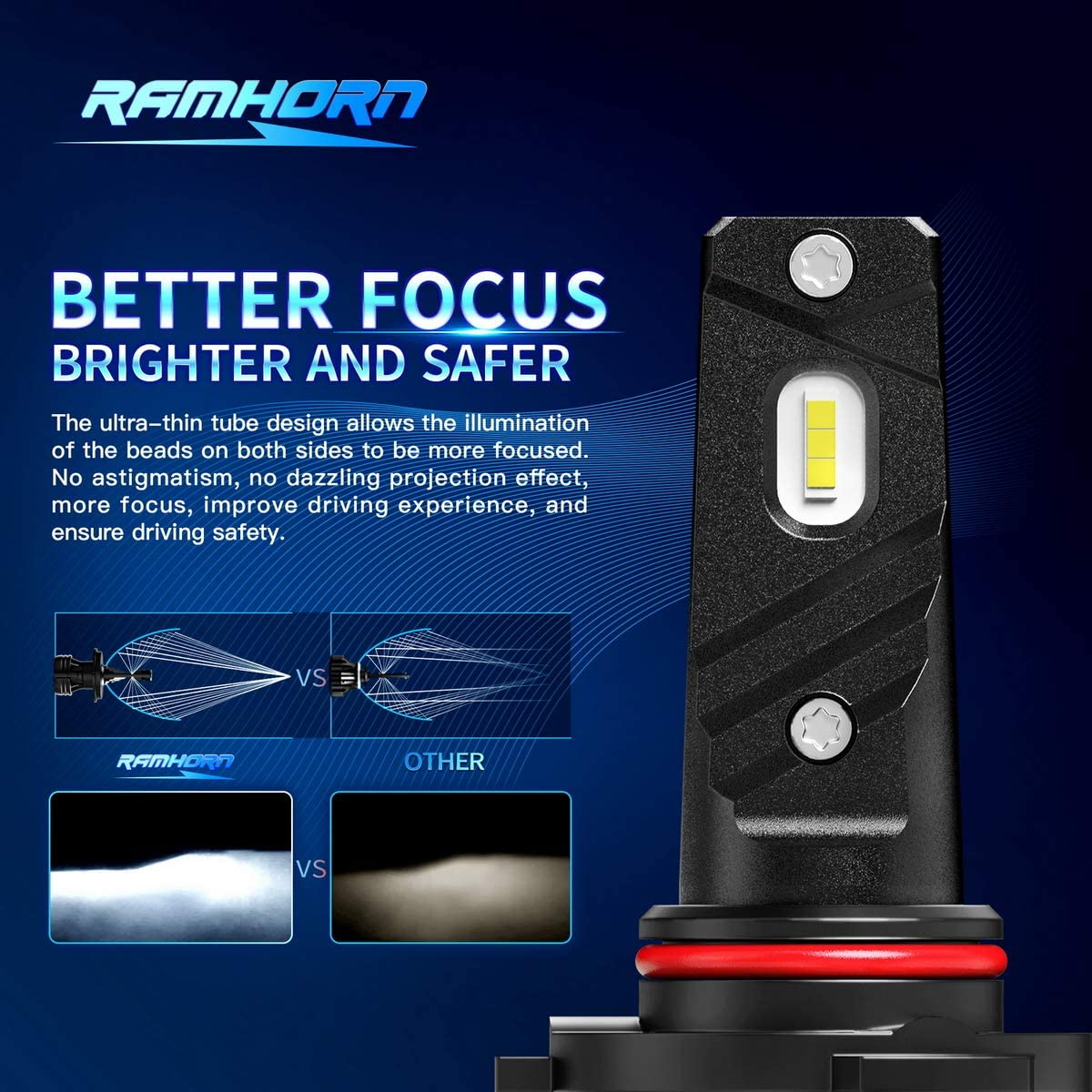 RAMHORN 9006 LED Headlight Bulbs,360 Degree Adjustable Beam 10000Lm 6500K Cool White CREE Chips HB4 Conversion Kit of 2