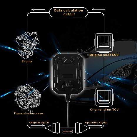 Transmission Optimization Computer OBD2 Throttle control Auto Power Tuner Performance Chip Programmer Increasing Horsepower Engine Wattage Torque Gain MPG Speedup ECU Actually Surveillance DIY Mapping