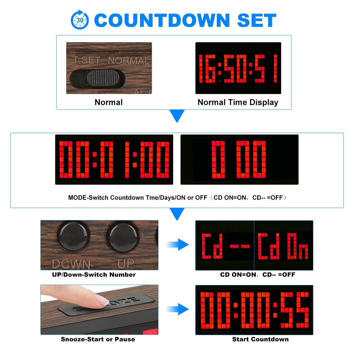 Red EC VISION Large Big Number Jumbo LED Snooze Wall Desk Alarm Clock Count Down Timer with Calendar 2018062303