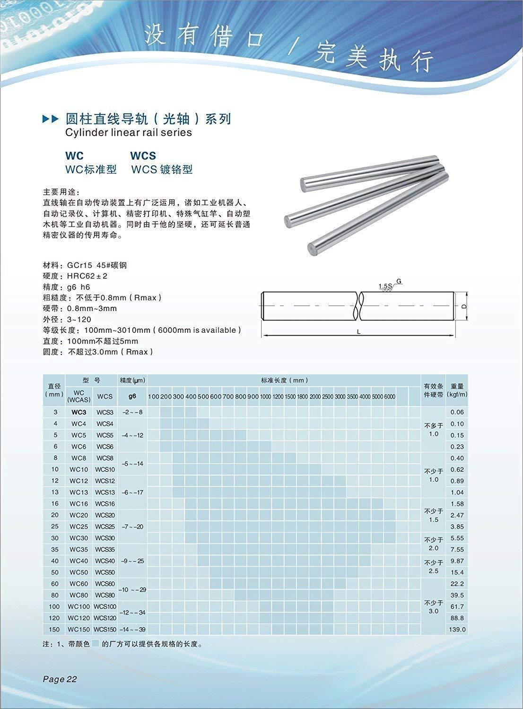 TEN-HIGH Linear Shaft CNC Parts Kits 1pcs 900mm 35.43inch Steel Linear Shaft Optical Axis+1pcs SCS20UU 20mm Dia Steel Linear Motion Ball Bearing Slide Bushing+2pcs SK20 Aluminum Rail Support Guide