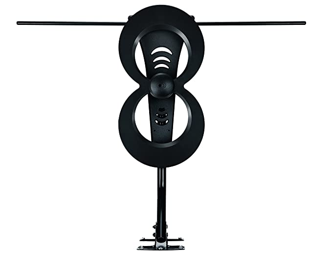 Review ClearStream 2MAX TV Antenna,