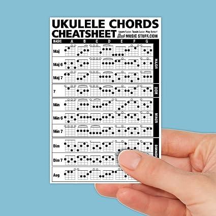 Amazon Ukulele Chords Cheatsheet Laminated And Double Sided