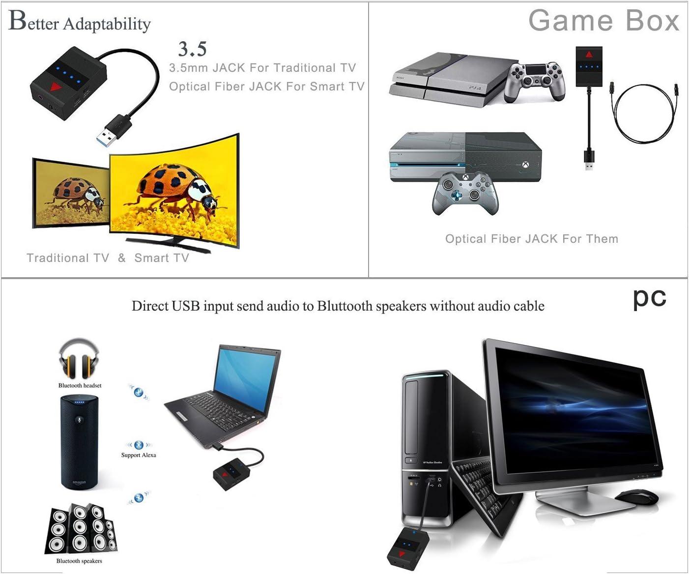 YETPR Transmisor de audio Bluetooth 4.0 Audio para Smart TV XBOX PS4 Bose JBL B&W con entradas integradas Óptica Toslink S/PDIF Coaxial. Conecta hasta 2 Auriculares Wireless sin Lags(TX12s): Amazon.es: Informática