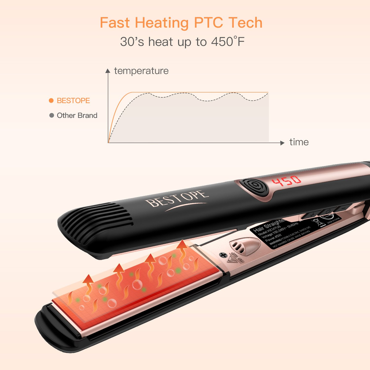 BESTOPE 1 inch Hair Straightener Ceramic Ionic Flat Iron with Instant Heat Up, Dual Voltage Adjustable Temperature for All Hair Types by BESTOPE (Image #3)