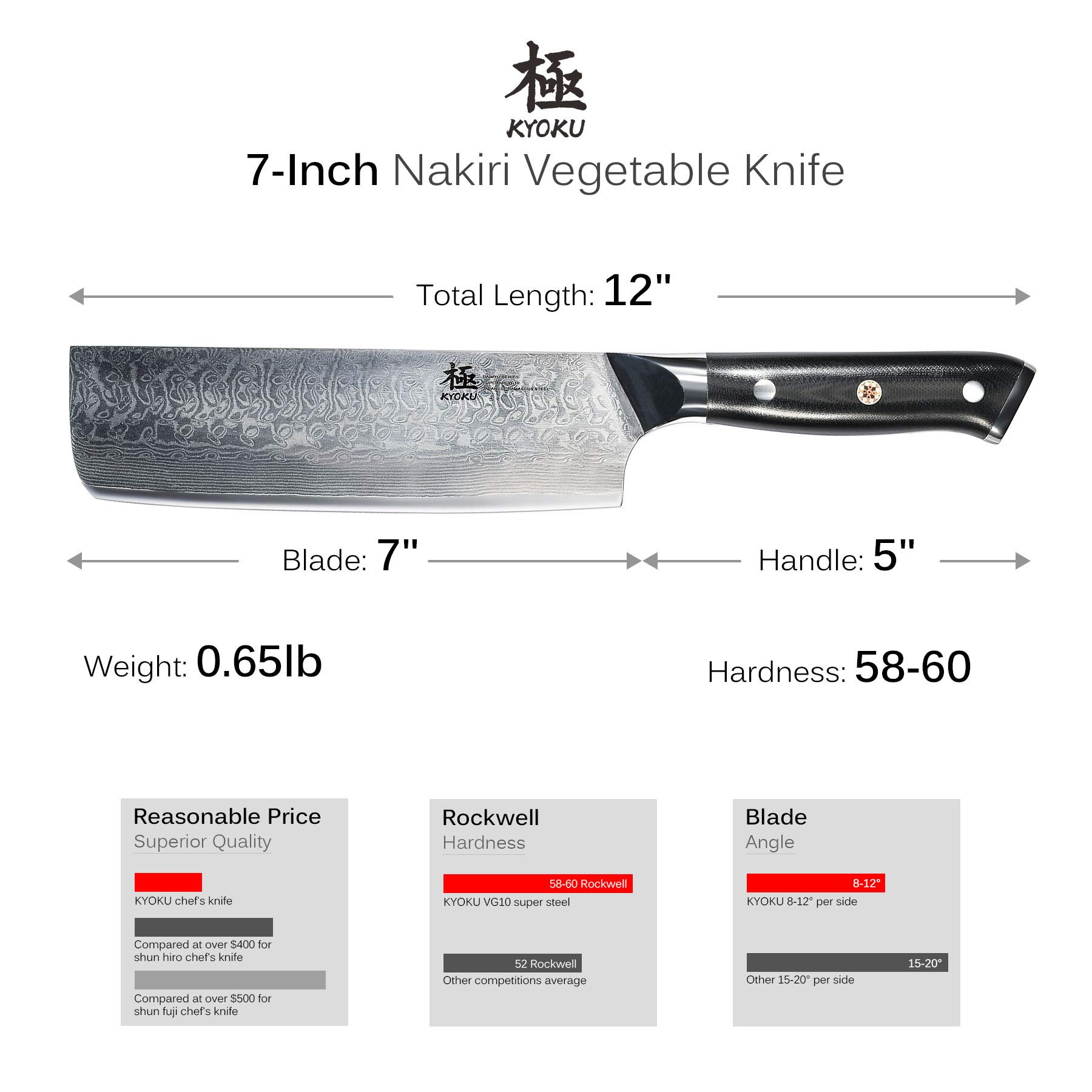 KYOKU Daimyo Series - 6-Inch Nakiri Vegetable Chef Knife with Sheath Case - Japanese VG10 Steel Core 67-Layer Forged Damascus Blade - Full Tang - G10 Handle with Mosaic Pin by KYOKU (Image #4)