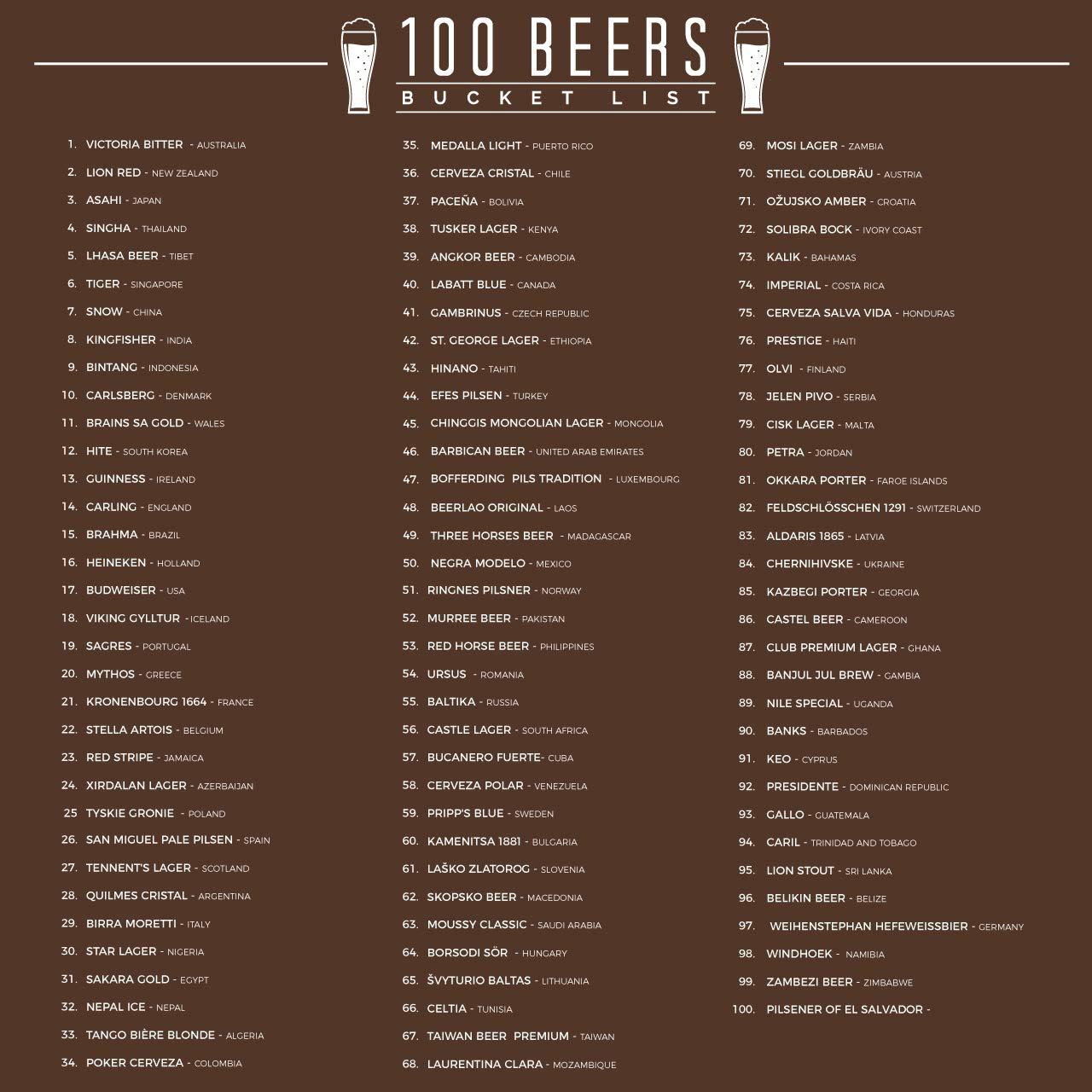 List/ón de cerveza con cubo antiara/ñazos Gift Republic GR630009