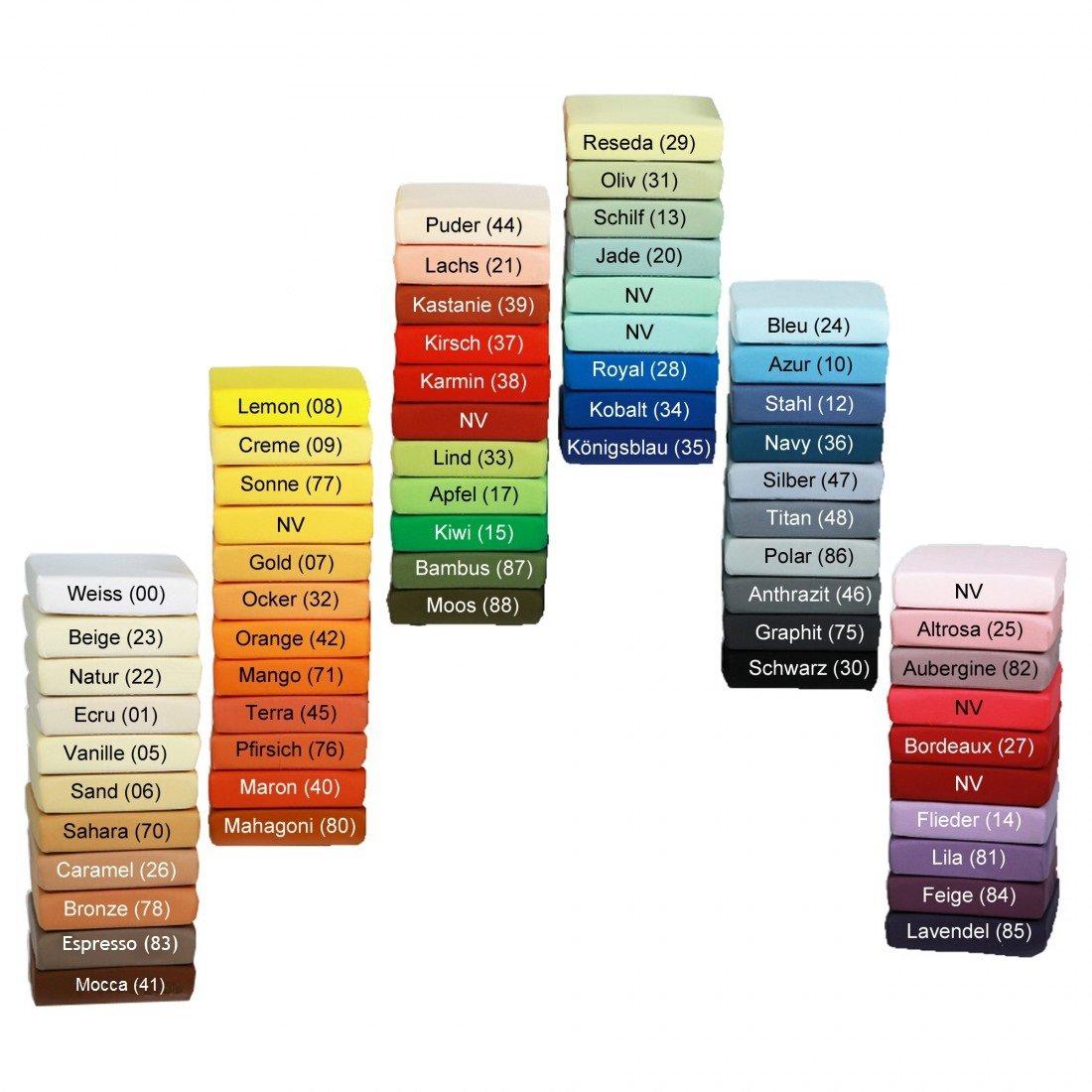 Spannbettlaken Stretch Wasserbett Wasserbett Wasserbett & Matratze - Kirsten Balk Jersey 460 - 180x200 - 200 x 220 - 62 Farben, Farbe KiBa_lemon_08 2bf055