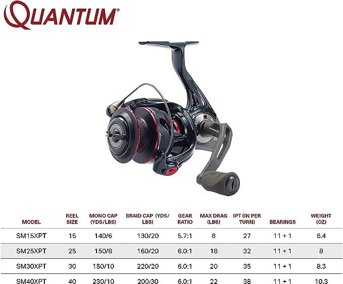 Quantum PT cette méthode fumée 6.0 1 Gear Ratio skvd 25XPT Spinning Reel