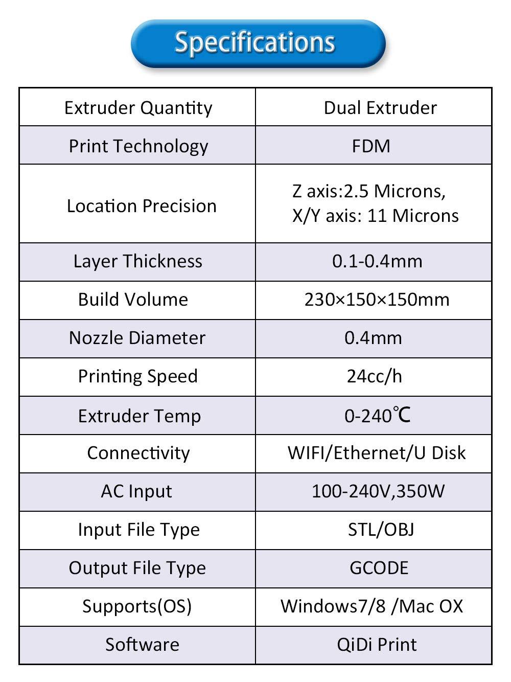 ALWAYZZ Impresora 3D de Doble Extrusora Impresora 3D X-Pro 4.3 ...