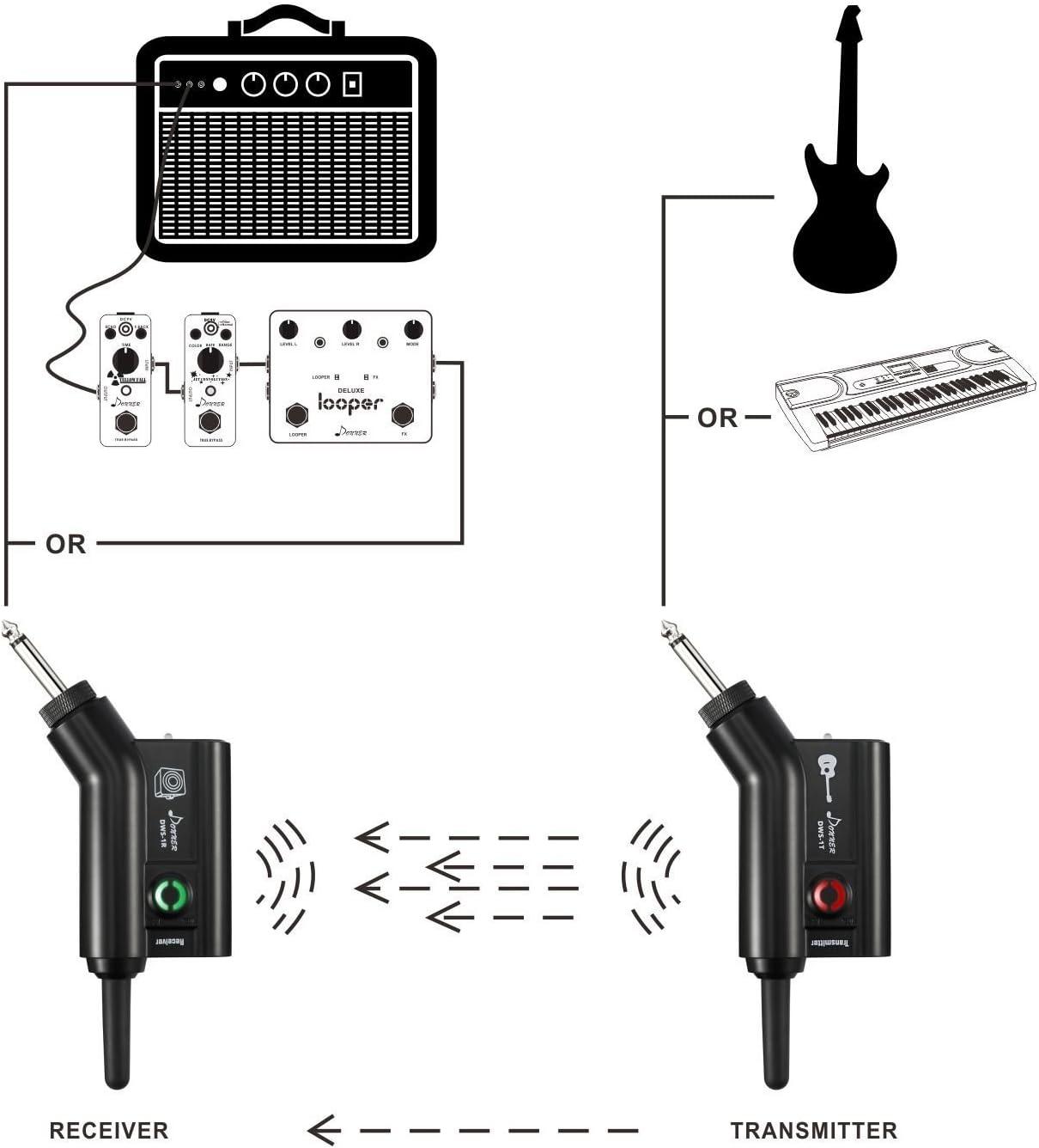 Sistema di ricevitore e trasmettitore wireless per chitarra digitale DWS-1 Donner
