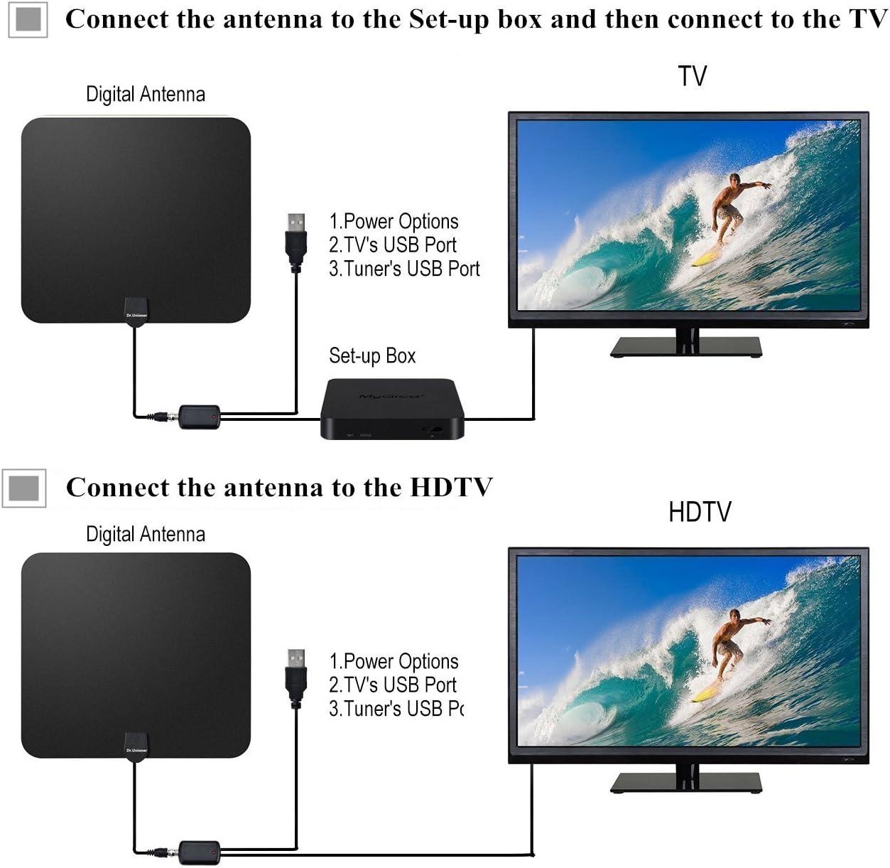 Dr. UNIONER UHF de alta ganancia Mini Digital TV Antena Antena de antena parabólica pequeña: Amazon.es: Electrónica