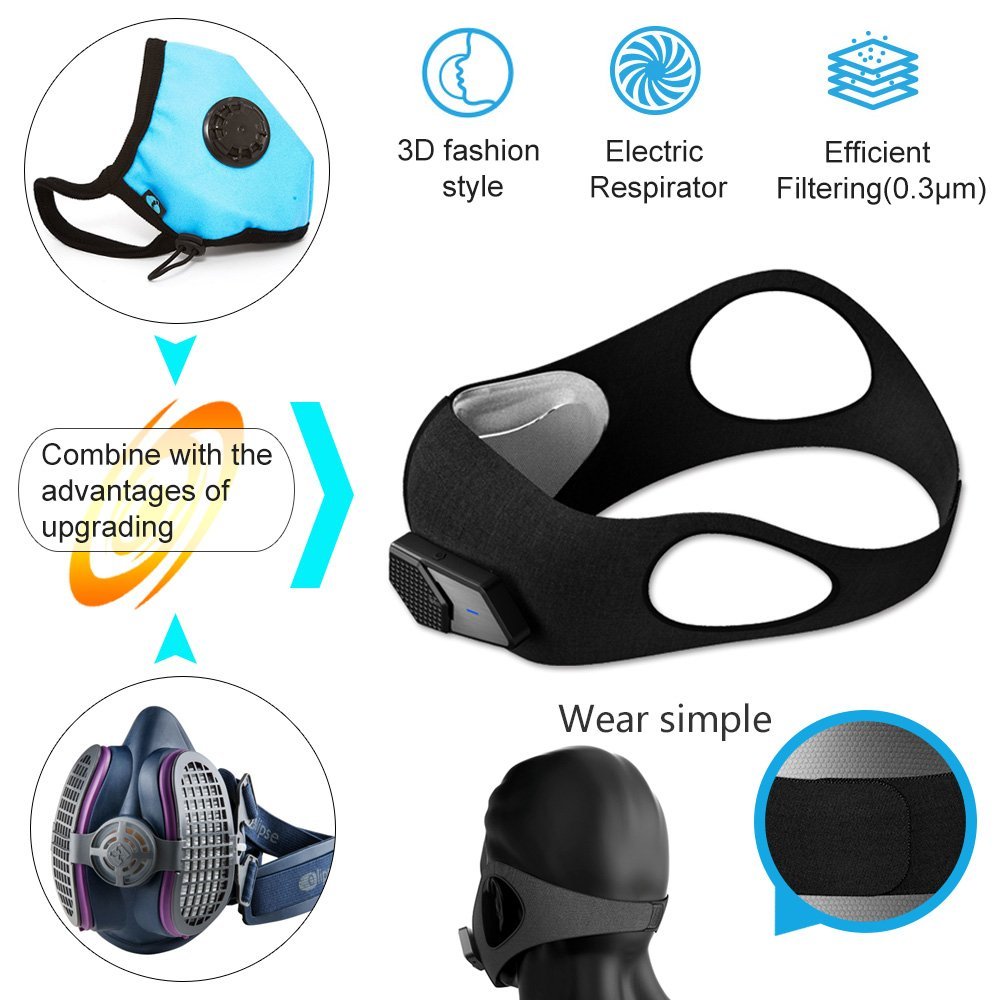N95 Automatic Respirator Mask,Air Purifying Mask,Anti Pollution Mask For Pollen Allergy, Dust PM2.5, Running, Cycling and Outdoor Activities by Rsenr (Image #3)