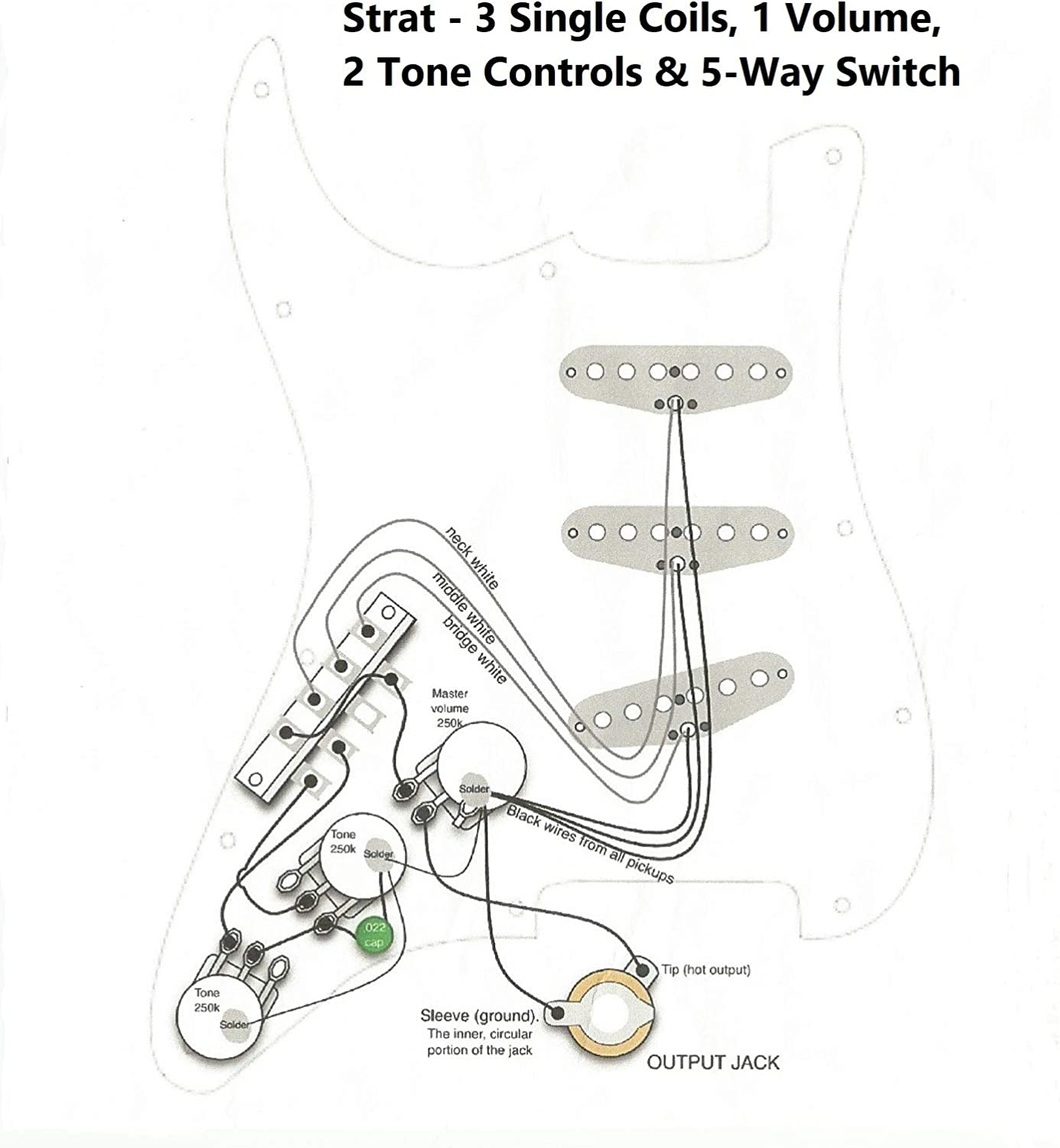 Fender Mim Stratocaster Wiring Diagram - Case Ingersoll 224 Wiring Diagram  1996chevy.au-delice-limousin.frBege Wiring Diagram Full Edition