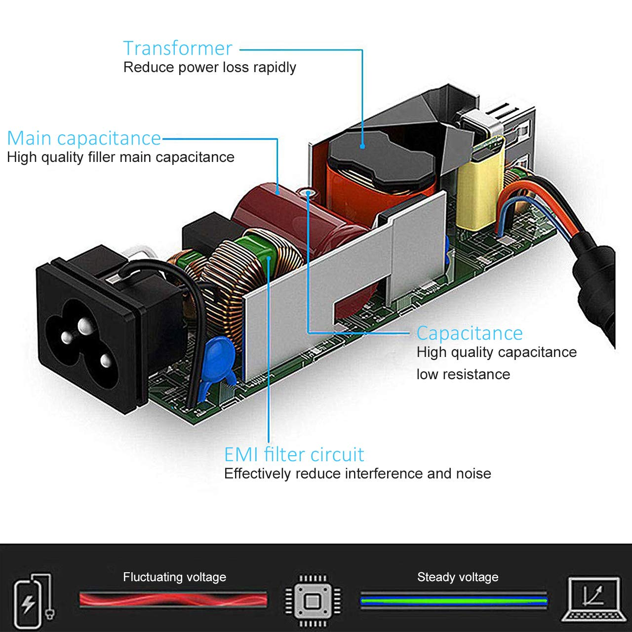 Amazon.com: 65W AC Cargador de portátil para Lenovo ThinkPad ...