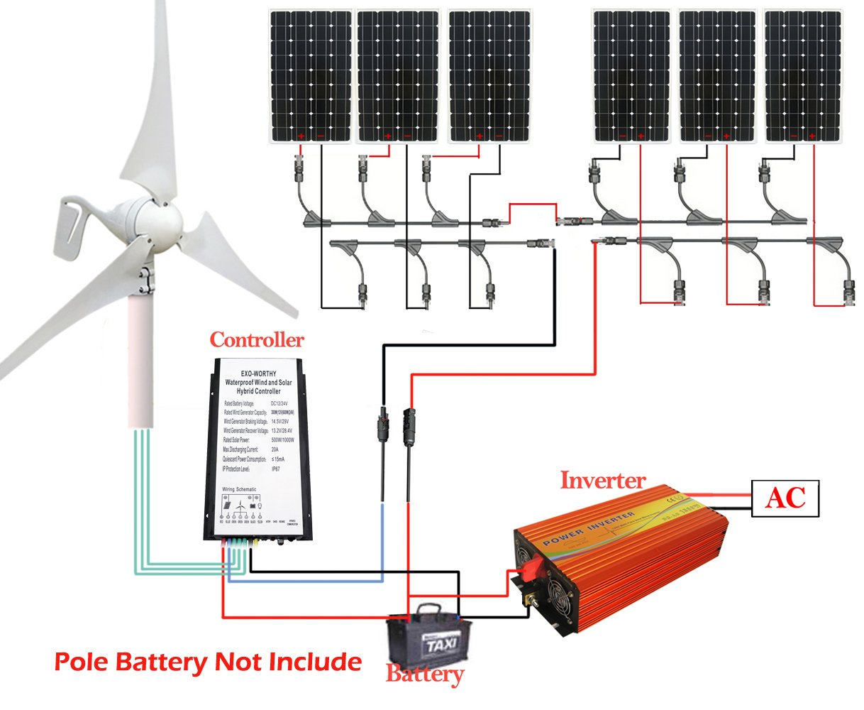 Eco Worthy 1300w Solar Wind Off Gird System Kits Charge 24v Battery Wiring Diagram Caravan Panel 400w Generator 6pcs 150w Panels Hybrid Turbine Controller 15kw