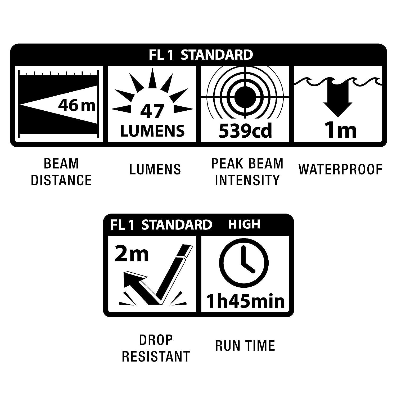 Maglite Solitaire Lampe LED coffret LED solitaire jusqu/à 47 lumens