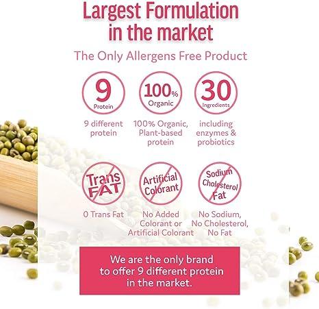 Proteína Vegetal Con base en polvo para la Mujer, alérgenos gratuito, 9 diferentes fuentes de proteína, 26 Porciones, baja en carbohidratos, sin ...