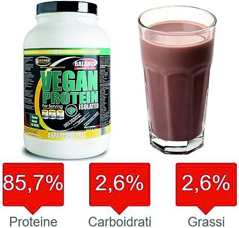 Proteínas Veganas 100% vegetariana Vegan Protein Isolated 3000 gr ...
