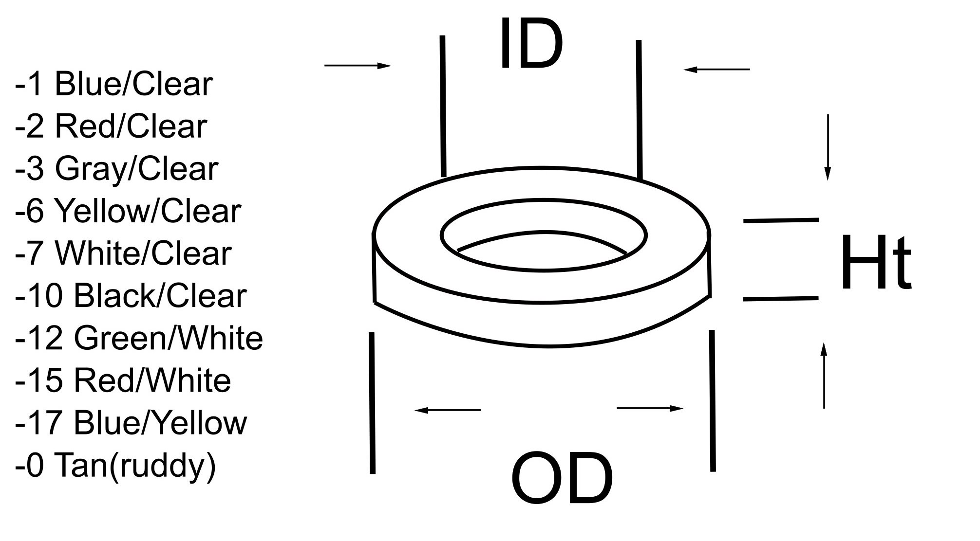 5 T130-17 Toroid Core MICROMETALS