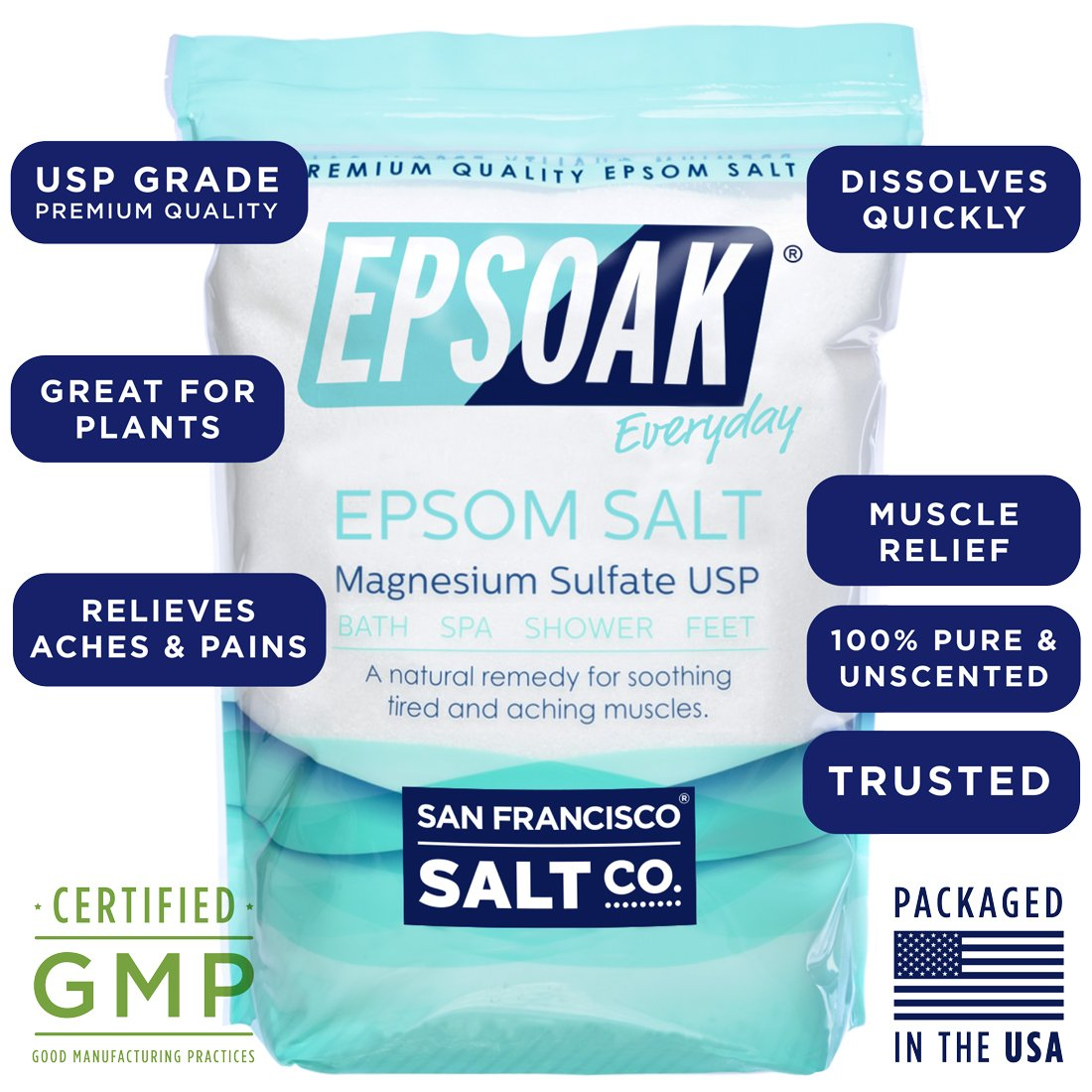Epsoak Epsom Salt 5 lbs. Magnesium Sulfate USP by Epsoak (Image #4)