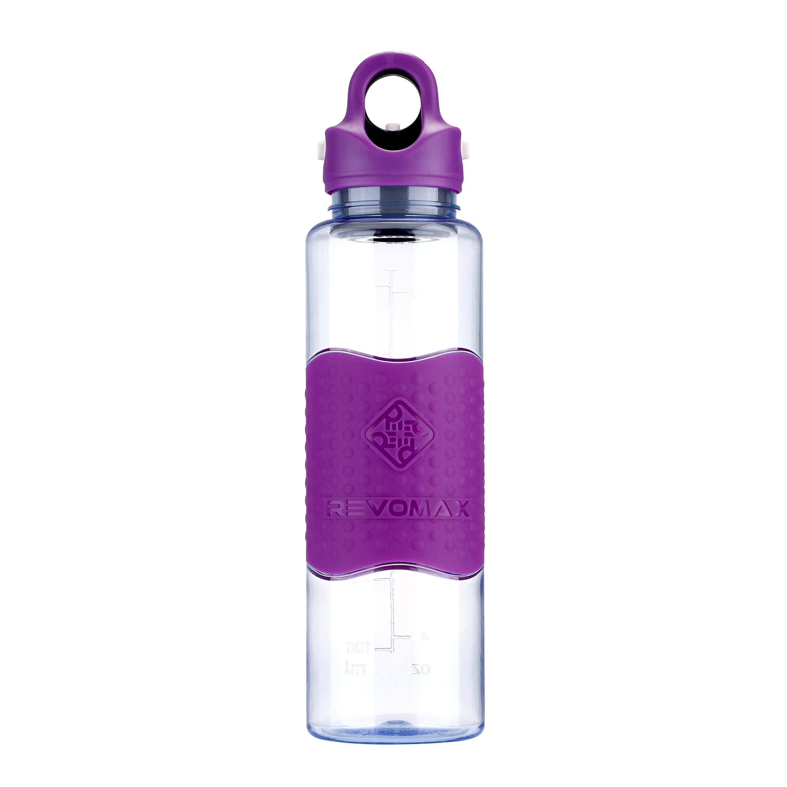 RevoMax Twist-Free Borosilicate Glass Water Bottle w//Silicone Anti-Slip Sleeve 16OZ Standard Mouth