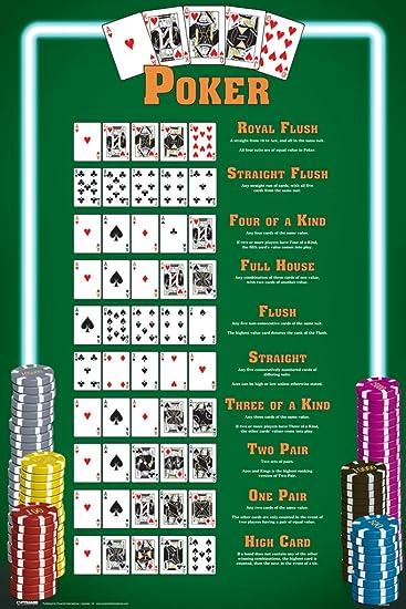 Amazon com pyramid america winning poker hands chart game room