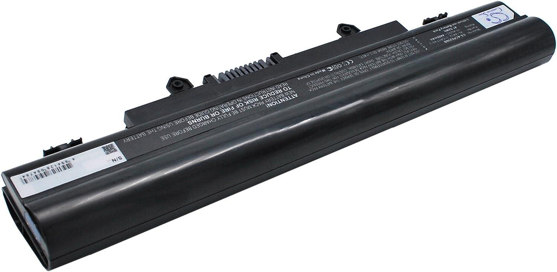 GAXI Battery for Acer Aspire E5-471G, Aspire E5-511, Aspire E5-511P Replacement for P/N 31CR17/65-2, AL14A32, KT.00603.008