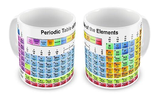 Periodic table of the elements science mug amazon kitchen periodic table of the elements science mug urtaz Image collections
