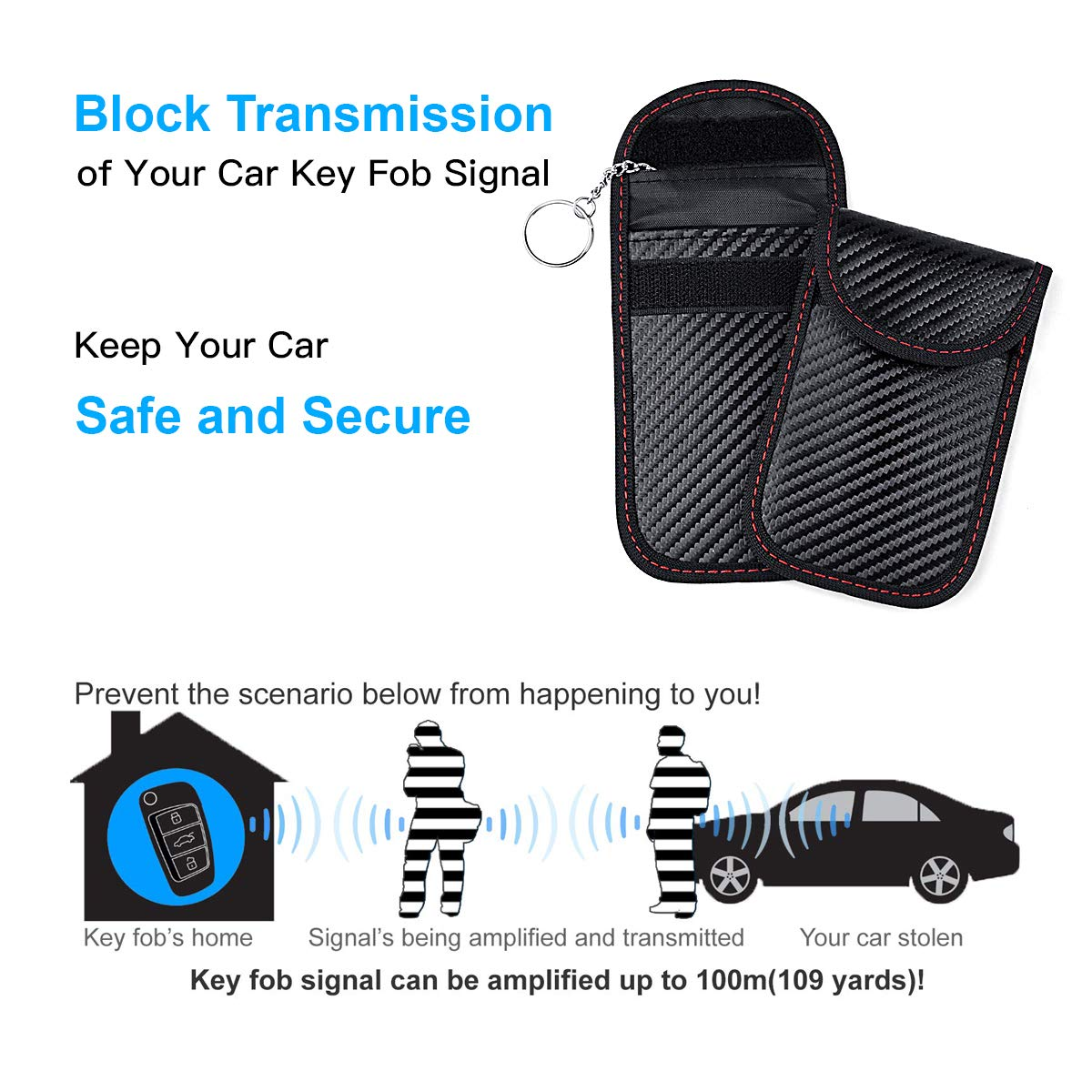 Blocking Pouch Anti-Hacking Case Blocker RFID Signal Blocking Faraday Cage 2 Pack WiFi//GSM//LTE//NFC//RF Blocker Carbon Fiber Texture /  Faraday Bag for Key Fob Lio SHAAR Car Key Protector