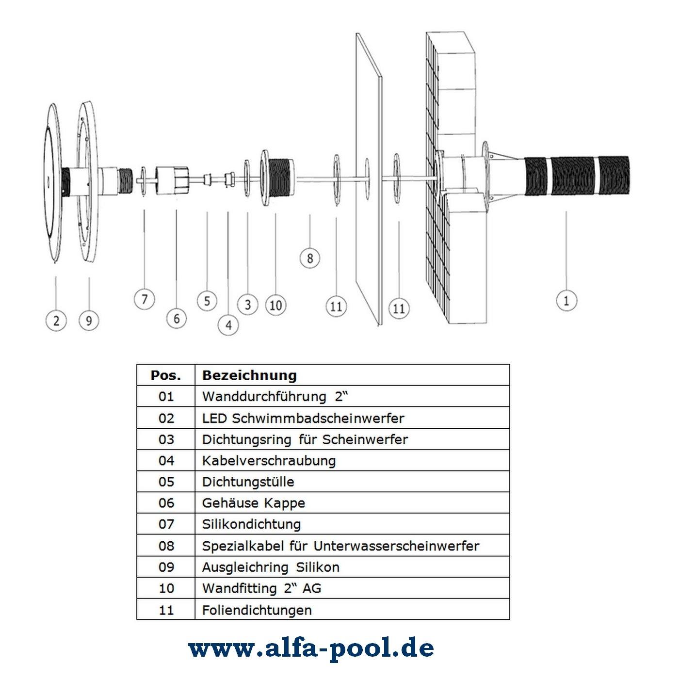 Nett Grundlegendes Automaschinendiagramm Ideen - Der Schaltplan ...