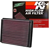 K&N 33-2135 High Performance Replacement Air Filter for 1999-2017 Chevrolet/GMC/Cadillac V8