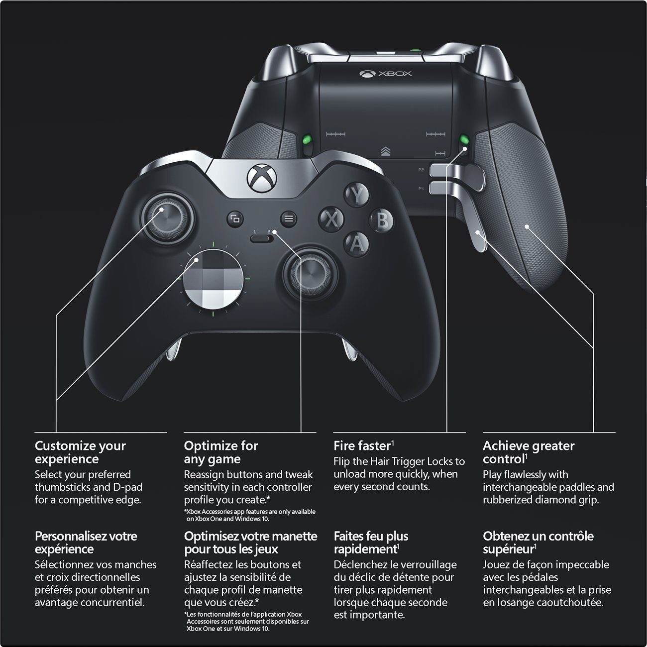Amazon.com: Xbox One Elite Wireless Controller (Certified ...