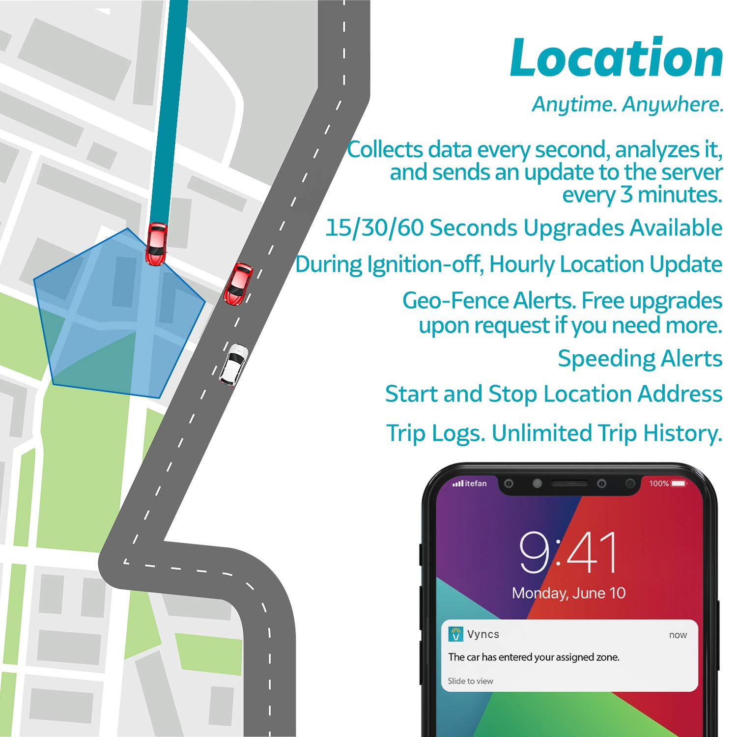 GPS Tracker Vyncs No Monthly Fee OBD, Real Time 3G Car GPS Tracking Trips  Free 1 Year Data Plan Teen Unsafe Driving Alert Engine Data Fleet  Monitoring