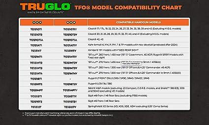 TRUGLO  product image 6