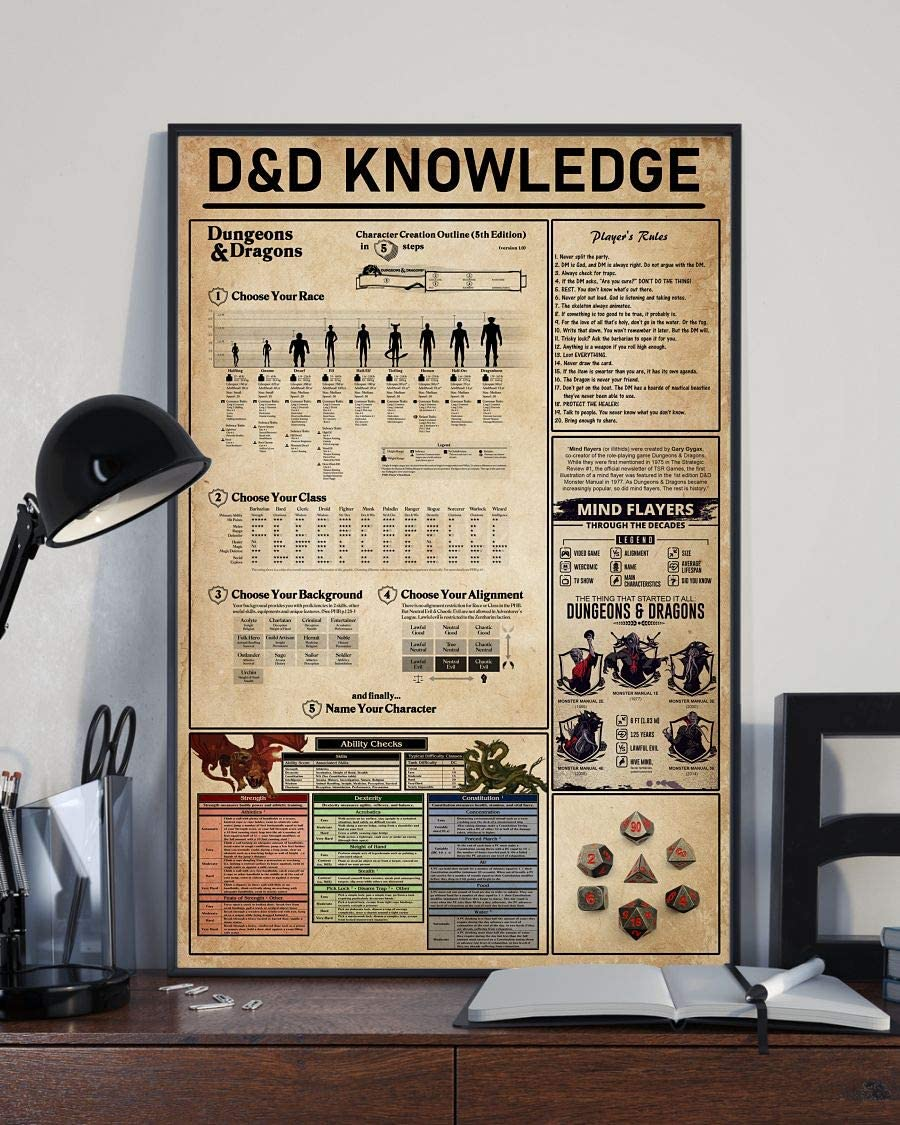 HolyShirts D&d Knowledge Dungeons and Dragons Player's Rules Game Poster … (16 inches x 24 inches)