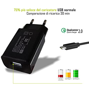 Cargador newnet compatible Qualcomm Quick Charge 2.0 Zenfone ...
