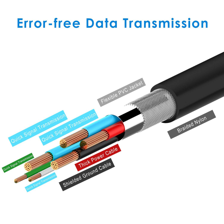 Lot de 3 Rankie Adaptateur Micro USB vers USB 2,0 Noir OTG C/âble Adaptateur