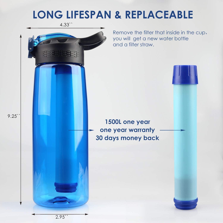 SimPure Filtro de Agua Personal, popote de filtración de Agua ...