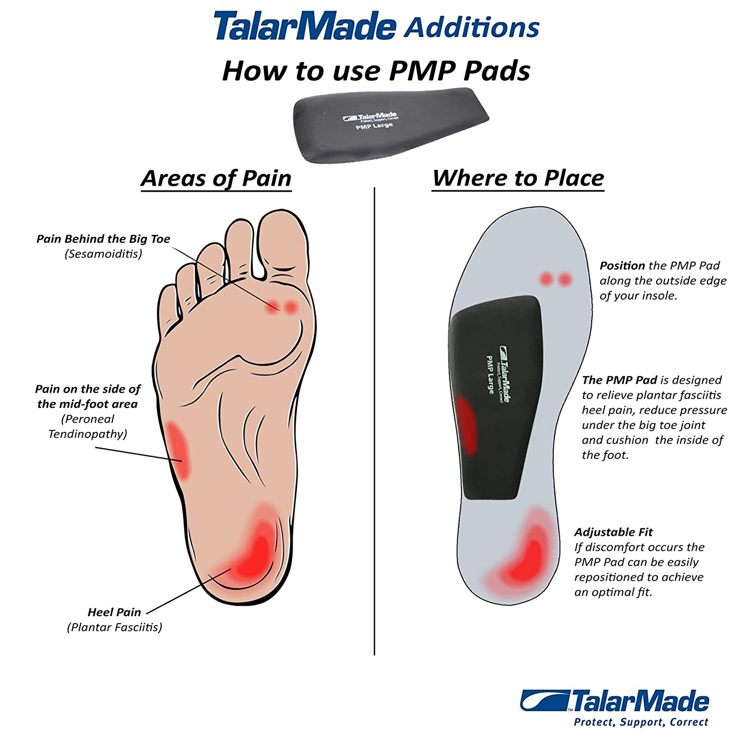 5f2aa5c9c1 Trio Easy Fit Orthotic Insole   3/4 Length Insole with Heel Wedge & Arch  Support   Slim Fit Ideal for Smaller Shoes   Built to Support The Arch &  Heel: ...