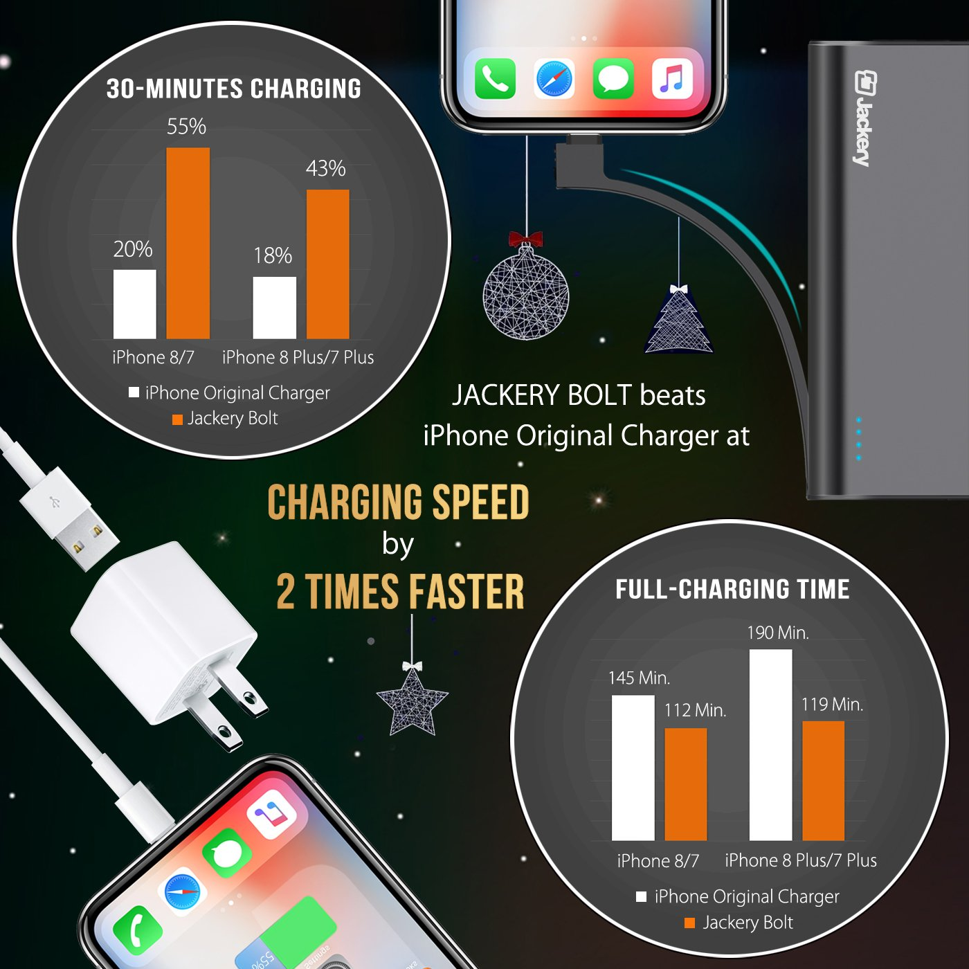 Jackery Bolt 10050mAh Power Bank, Portable Charger with Built-in [MFi certified] Lightning Cable External Battery Pack for iPhone X, iPhone 8/8Plus etc, TWICE as FAST as Original iPhone Charger by Jackery (Image #4)