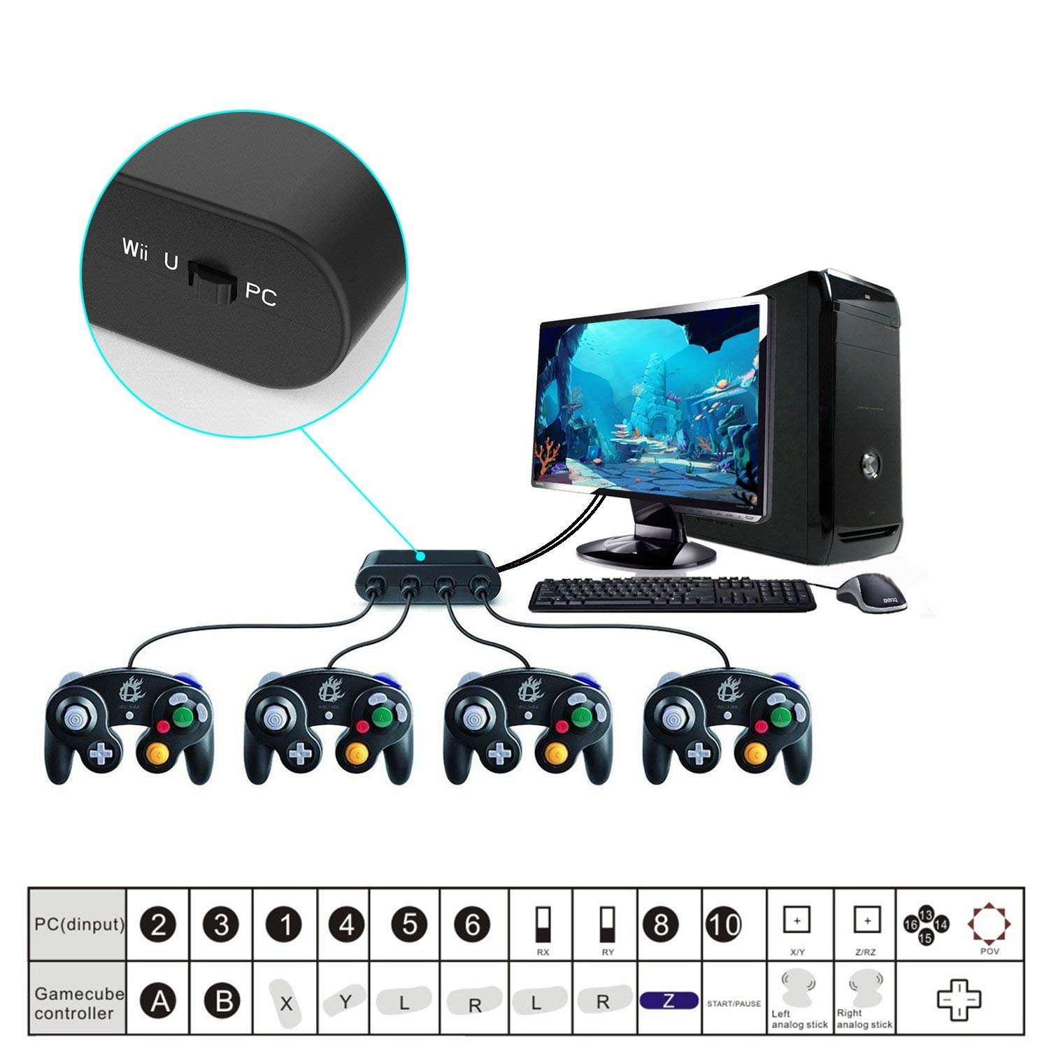 Gamecube Controller Adapter. Super Smash Bros Wii U Gamecube Adapter for Pc, Switch. No Driver Need and Easy to Use. 4 Port Black Gamecube Adapter(Improved Version) by Cloudream (Image #4)