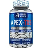 APEX-TX5 Weight Management Dietary Supplement 120 White Blue Red Speck Tablets Made in the USA Highest Professional…